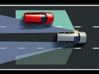 Мертвые зоны в автомобиле