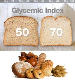 самые необходимые овощи и фрукты при сахарном диабете 2 типа