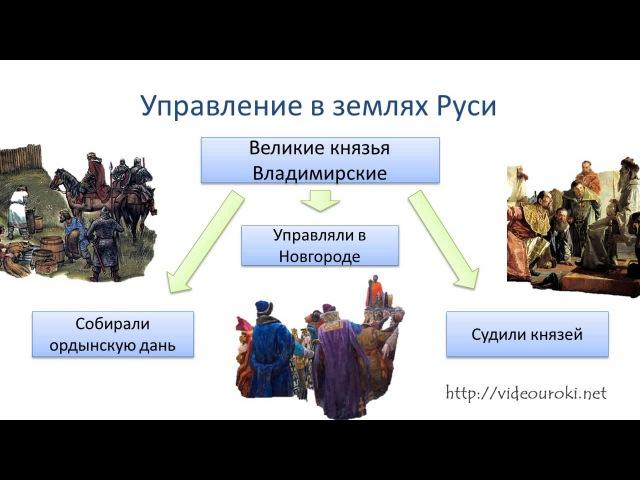 19 Предпосылки объединения русских земель Возвышение Москвы