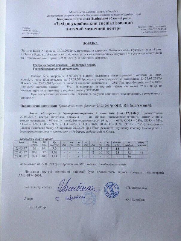 Оля Мужила | Львов