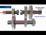 Механическая коробка передач - как она работает