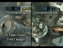 Coromant Capto versus Conventional Lathe Tool