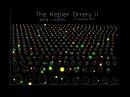 Kepler Orrery II - день из жизни сисадмина вселенной