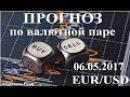 Прогноз по евро доллар (EUR/USD) на 06.05.2017