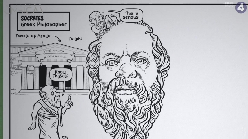 socrates on freud perspectives on the I have been asked to analyze the perspectives of socrates, plato and aristotle on truth i, like socrates, have no claim to wisdom, great or small (the apology 21b.