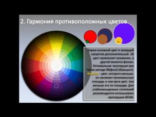 Цветовые гармонии. Принципы гармоничного сочетания цветов.