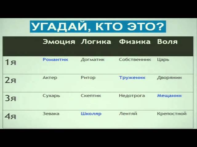 Синтаксис любви. Сергей Котырев на СПИК 2012