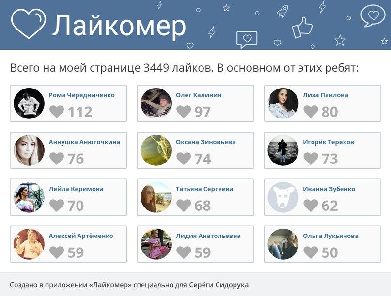 Серёга Сидорук | Одесса