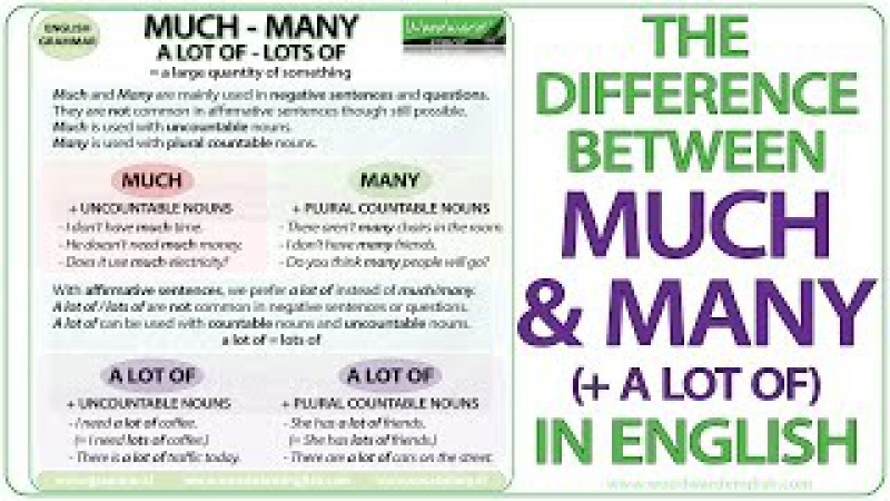 MUCH vs. MANY vs. A LOT OF – English Grammar Lesson