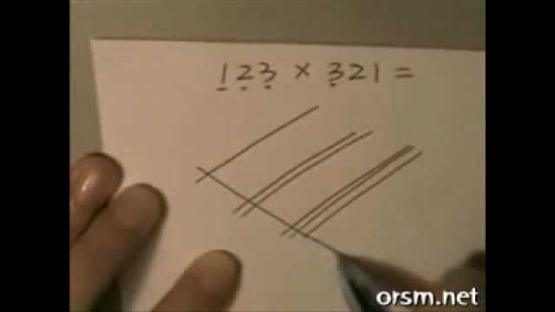 Multiplication With lines