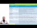 Урок 15 Блокаторы кальциевых каналов в лечении ГБ
