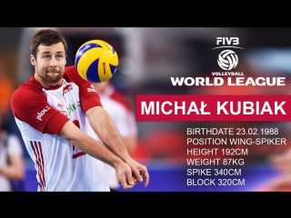 TOP 10 Crazy Volleyball Actions by Micha Kubiak - FIVB Volleyball World League 2017