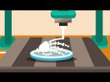 Как напечатать орган на биопринтере