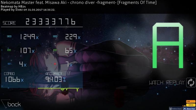 Nekomata Master feat. Misawa Aki - chrono diver -fragment-