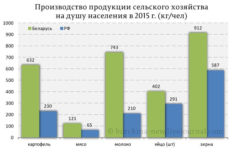 Российско-белорусская торговая война