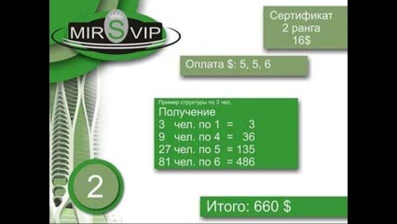 Сервис MIRSVIP Старт НОВОЙ программы ПОДРОБНОСТИ с ЦИФРАМИ Вход всего 10$