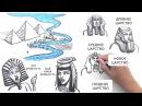 Древний Ближний восток и древнее египетское искусство