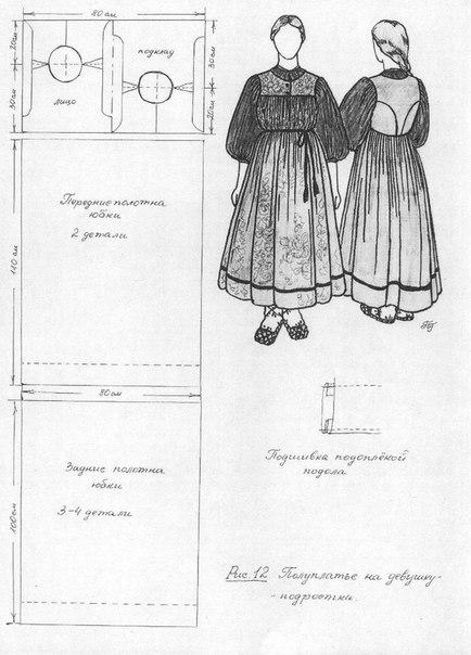 Платье в русском стиле выкройка сшить самой 59