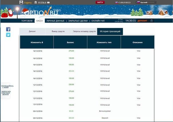 optionbit.com минимальный депозит