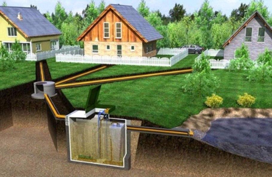 Выбор автономной канализации для коттеджа