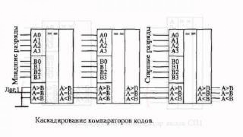 Компараторы кодов, принцип действия
