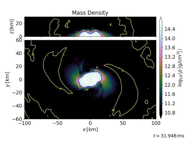 neutron star density