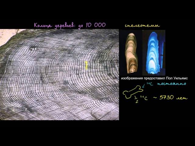 Радиоуглеродное датирование, часть 2
