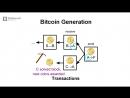 Как работает Bitcoin? Все технические детали за 20 минут.