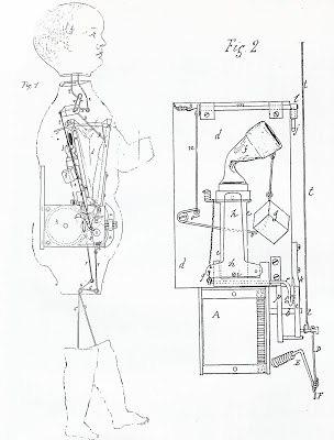 Жюль Николас продолжал работать над усовершенствованием механических кукол-Bebe, и вскоре получил патент на выпуск говорящих кукол-автоматов.