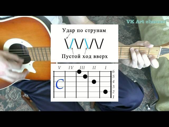 Аккорды Чиж Вечная молодость разбор на гитаре (видеоурок).
