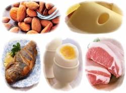 продукты с рибофлавином