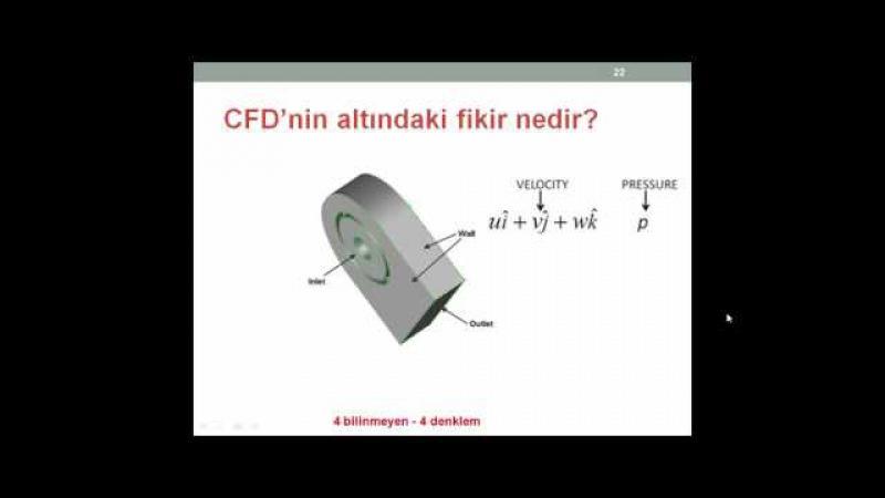 3 CFD'nin çalışma prensipleri nelerdir HD CDF Hesaplamalı Akışkanlar Dinamiği