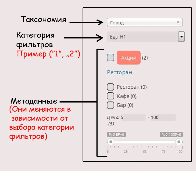Пример фильтров