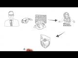 Die Lämmer Show Wie ab 2018 die Zensur legal wird.mp4