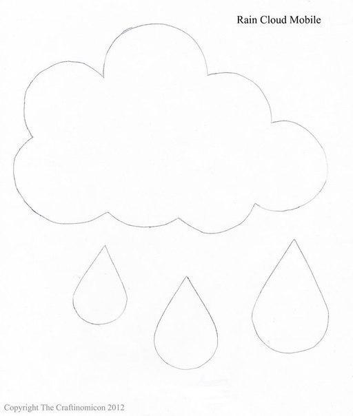 Шаблоны облака из бумаги схемы шаблоны