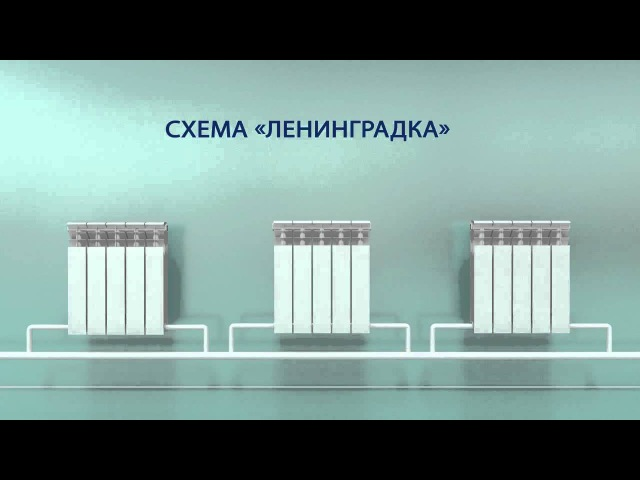 Виды подключения радиаторов. Особенности каждой схемы dbls gjlrk.xtybz hflbfnjhjd. jcj,tyyjcnb rf;ljq c[tvs dbls gjlrk.xtybz hfl