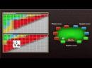 Как играть в покер на деньги ► Урок 6