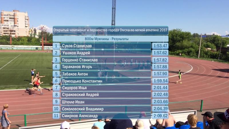 Открытый чемпионат и первенство города Омска по легкой атлетике 2017. 800м. Мужчины
