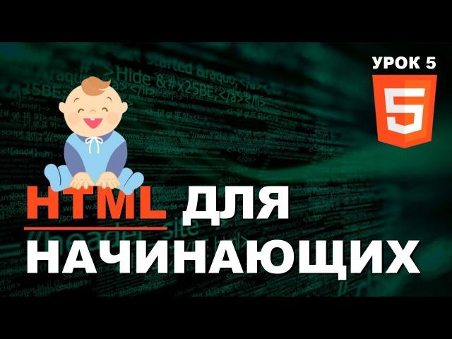 HTML для начинающих. Тэги для отображения цитат, абревиатур, адреса и др. 5