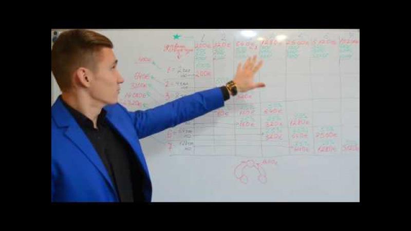 Crowdfunding International Маркетинг Заработок в интернете