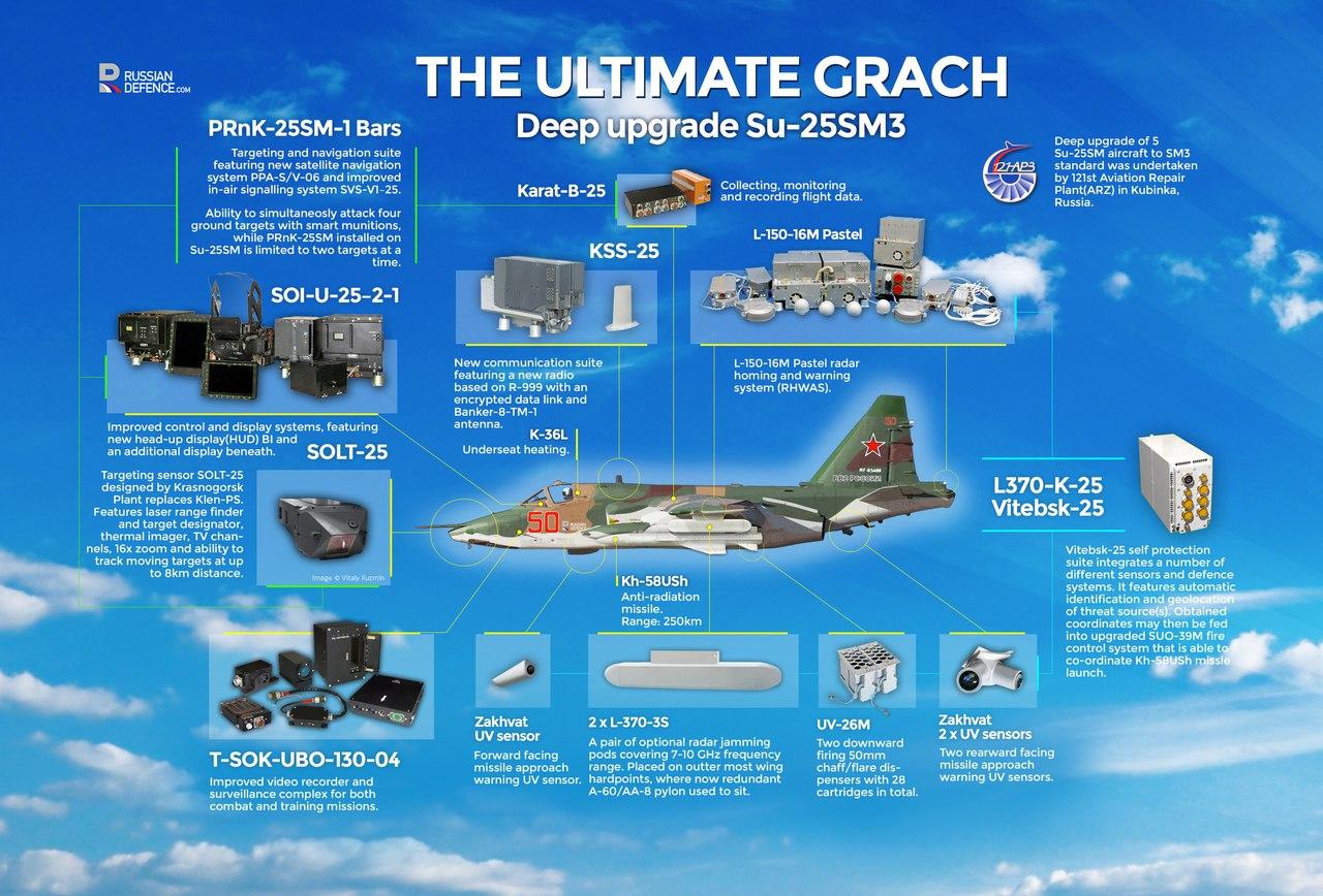 Orosz légi és kozmikus erők - Page 12 KLVkHRfjluo