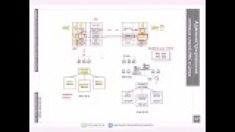 Протокол SMB и (standalone) файловый CIFS-сервер