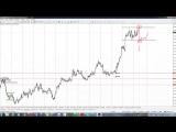 Market Research. Позиции On-line с Алексом Тимофеевым 25.07.17