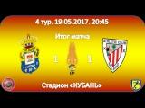 Чемпионат Испании 8х8. 4 тур. Лас Пальмас - Атлетик Бильбао видеообзор