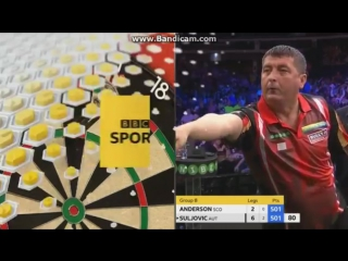 Peter Wright vs Mensur Suljovic (Champions League of Darts 2017 - Group B)