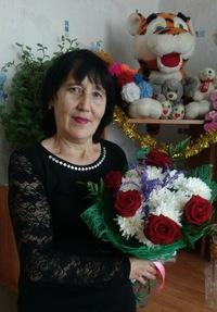 Фёдорова Зоя