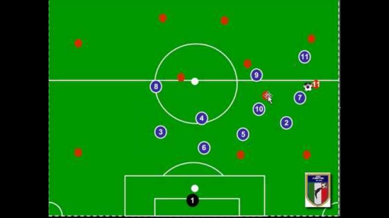 Tattica 4-3-1-2 clip video [fase difensiva]