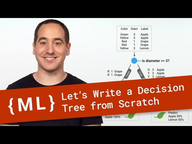 Let's Write a Decision Tree Classifier from Scratch - Machine Learning Recipes 8