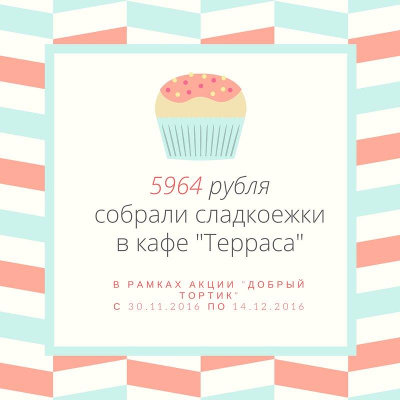 Больше 5 000 рублей уже собрали в пользу детей архангельские сладкоежки
