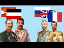 Почему началась Первая мировая война 5 ПРИЧИН